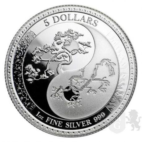 5$ Equilibrium, Równowaga Prooflike